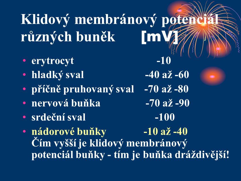 Klidový membránový potenciál různých buněk [mV] •erytrocyt -10 •hladký sval -40 až -60 •příčně pruhovaný sval -70 až -80 •nervová buňka -70 až -90 •sr