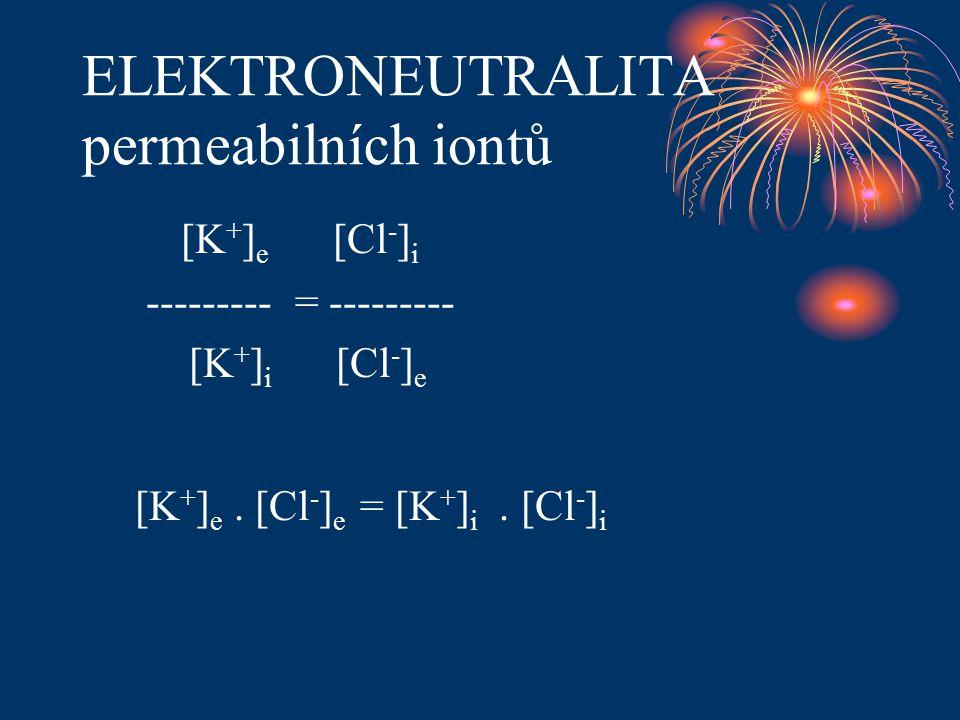 ELEKTRONEUTRALITA permeabilních iontů [K + ] e [Cl - ] i --------- = --------- [K + ] i [Cl - ] e [K + ] e. [Cl - ] e = [K + ] i. [Cl - ] i