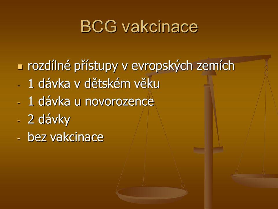 BCG vakcinace  rozdílné přístupy v evropských zemích - 1 dávka v dětském věku - 1 dávka u novorozence - 2 dávky - bez vakcinace