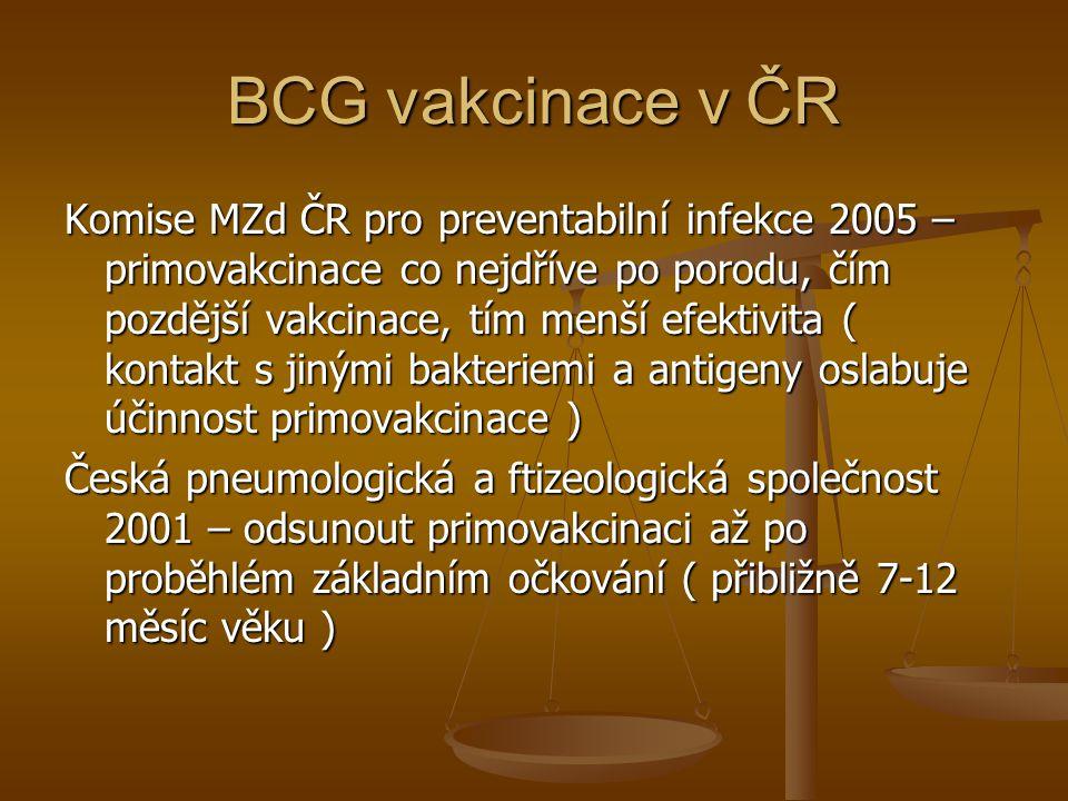 BCG vakcinace v ČR Komise MZd ČR pro preventabilní infekce 2005 – primovakcinace co nejdříve po porodu, čím pozdější vakcinace, tím menší efektivita (