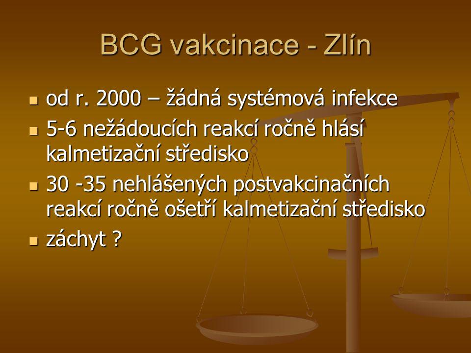 BCG vakcinace - Zlín  od r. 2000 – žádná systémová infekce  5-6 nežádoucích reakcí ročně hlásí kalmetizační středisko  30 -35 nehlášených postvakci
