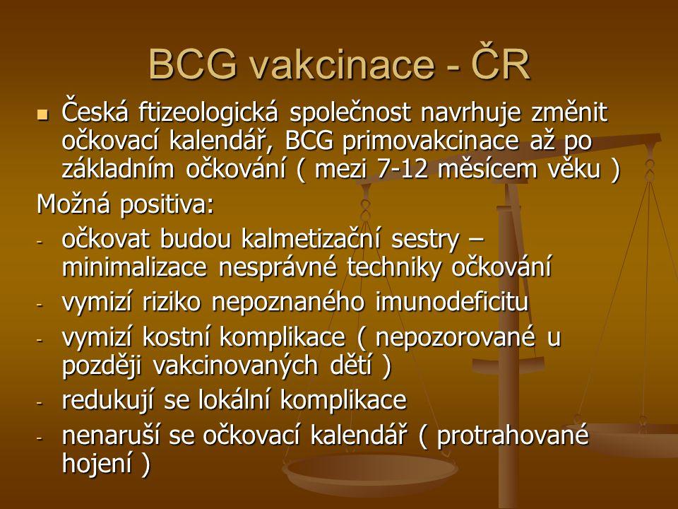 BCG vakcinace - ČR  Česká ftizeologická společnost navrhuje změnit očkovací kalendář, BCG primovakcinace až po základním očkování ( mezi 7-12 měsícem