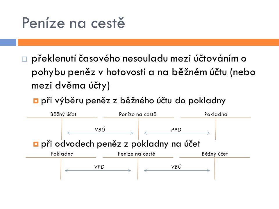 Peníze na cestě  překlenutí časového nesouladu mezi účtováním o pohybu peněz v hotovosti a na běžném účtu (nebo mezi dvěma účty)  při výběru peněz z běžného účtu do pokladny  při odvodech peněz z pokladny na účet PokladnaPeníze na cestěBěžný účet Peníze na cestěPokladna VBÚPPD VPDVBÚ