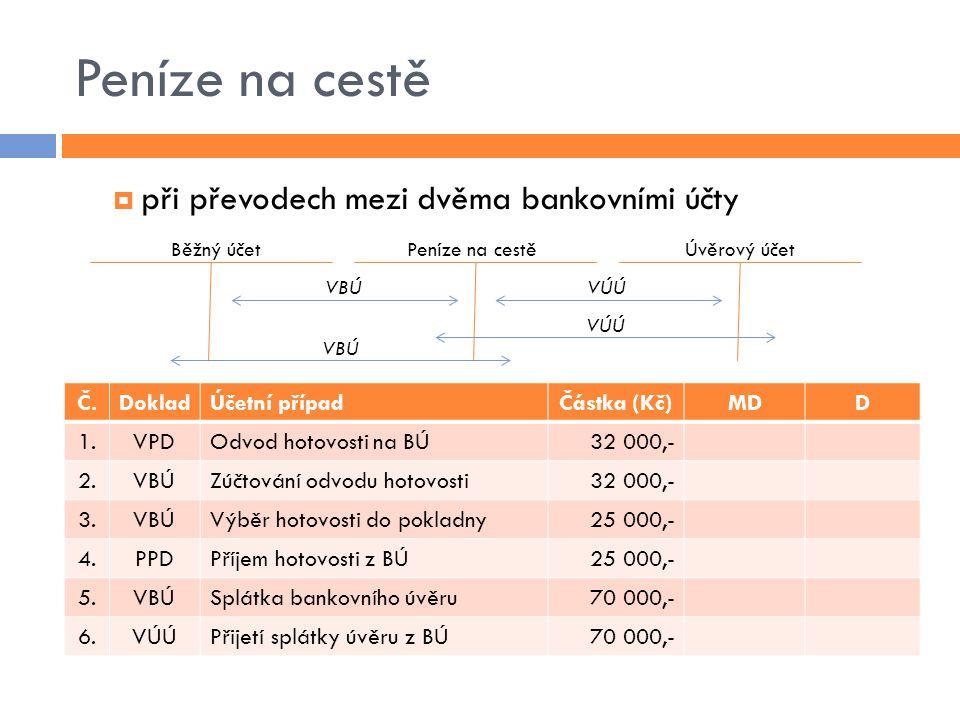 Peníze na cestě  při převodech mezi dvěma bankovními účty Č.DokladÚčetní případČástka (Kč)MDD 1.VPDOdvod hotovosti na BÚ32 000,- 2.VBÚZúčtování odvodu hotovosti32 000,- 3.VBÚVýběr hotovosti do pokladny25 000,- 4.PPDPříjem hotovosti z BÚ25 000,- 5.VBÚSplátka bankovního úvěru70 000,- 6.VÚÚPřijetí splátky úvěru z BÚ70 000,- Běžný účetPeníze na cestěÚvěrový účet VBÚVÚÚ VBÚ