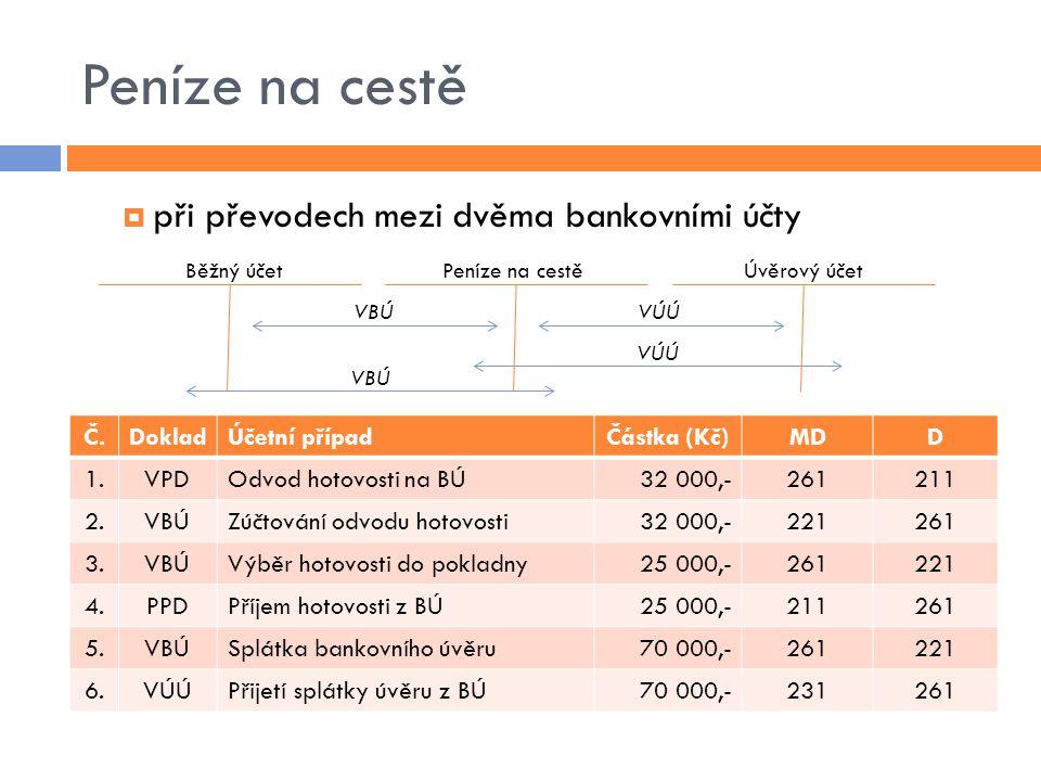 Peníze na cestě  při převodech mezi dvěma bankovními účty Č.DokladÚčetní případČástka (Kč)MDD 1.VPDOdvod hotovosti na BÚ32 000,-261211 2.VBÚZúčtování odvodu hotovosti32 000,-221261 3.VBÚVýběr hotovosti do pokladny25 000,-261221 4.PPDPříjem hotovosti z BÚ25 000,-211261 5.VBÚSplátka bankovního úvěru70 000,-261221 6.VÚÚPřijetí splátky úvěru z BÚ70 000,-231261 Běžný účetPeníze na cestěÚvěrový účet VBÚVÚÚ VBÚ