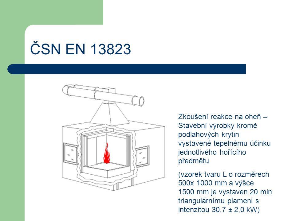 ČSN EN 13823 Zkoušení reakce na oheň – Stavební výrobky kromě podlahových krytin vystavené tepelnému účinku jednotlivého hořícího předmětu (vzorek tva