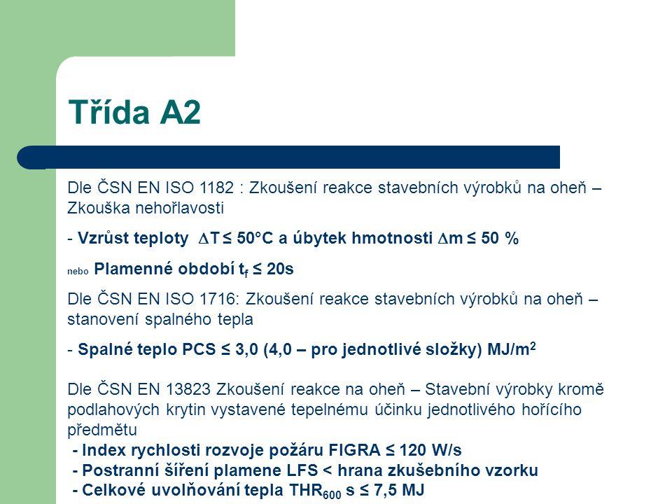 Třída A2 Dle ČSN EN ISO 1182 : Zkoušení reakce stavebních výrobků na oheň – Zkouška nehořlavosti - Vzrůst teploty  T ≤ 50°C a úbytek hmotnosti  m ≤