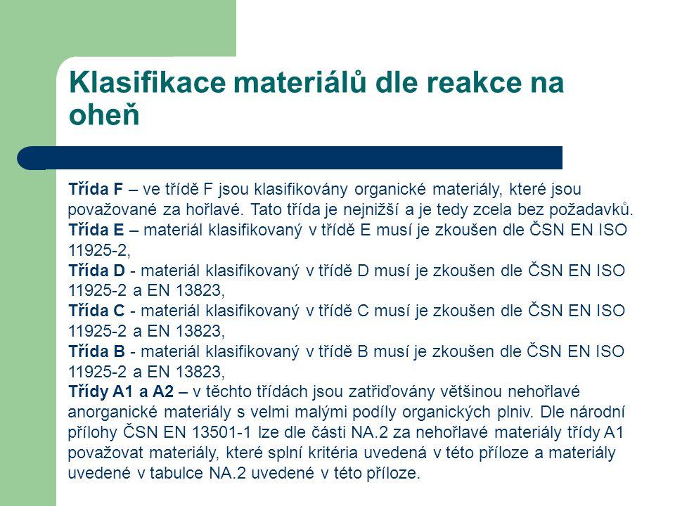 Klasifikace materiálů dle reakce na oheň Třída F – ve třídě F jsou klasifikovány organické materiály, které jsou považované za hořlavé. Tato třída je