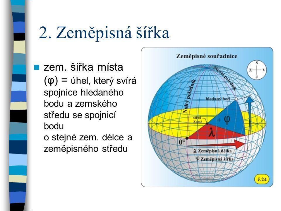 2. Zeměpisná šířka  zem. šířka místa (φ) = úhel, který svírá spojnice hledaného bodu a zemského středu se spojnicí bodu o stejné zem. délce a zeměpis
