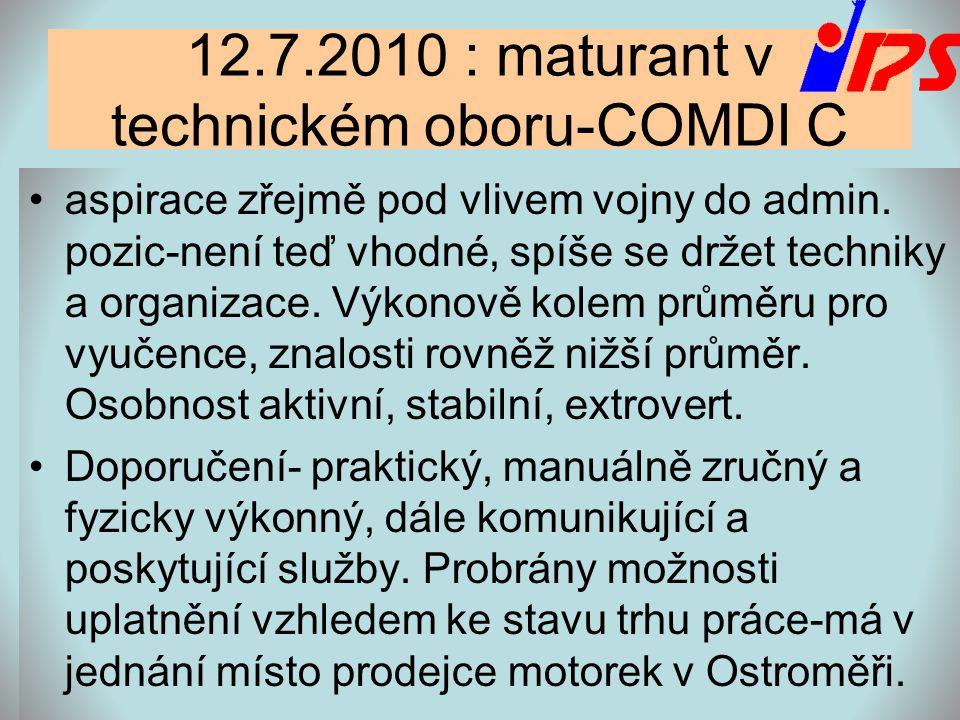 12.7.2010 : maturant v technickém oboru-COMDI C •aspirace zřejmě pod vlivem vojny do admin. pozic-není teď vhodné, spíše se držet techniky a organizac