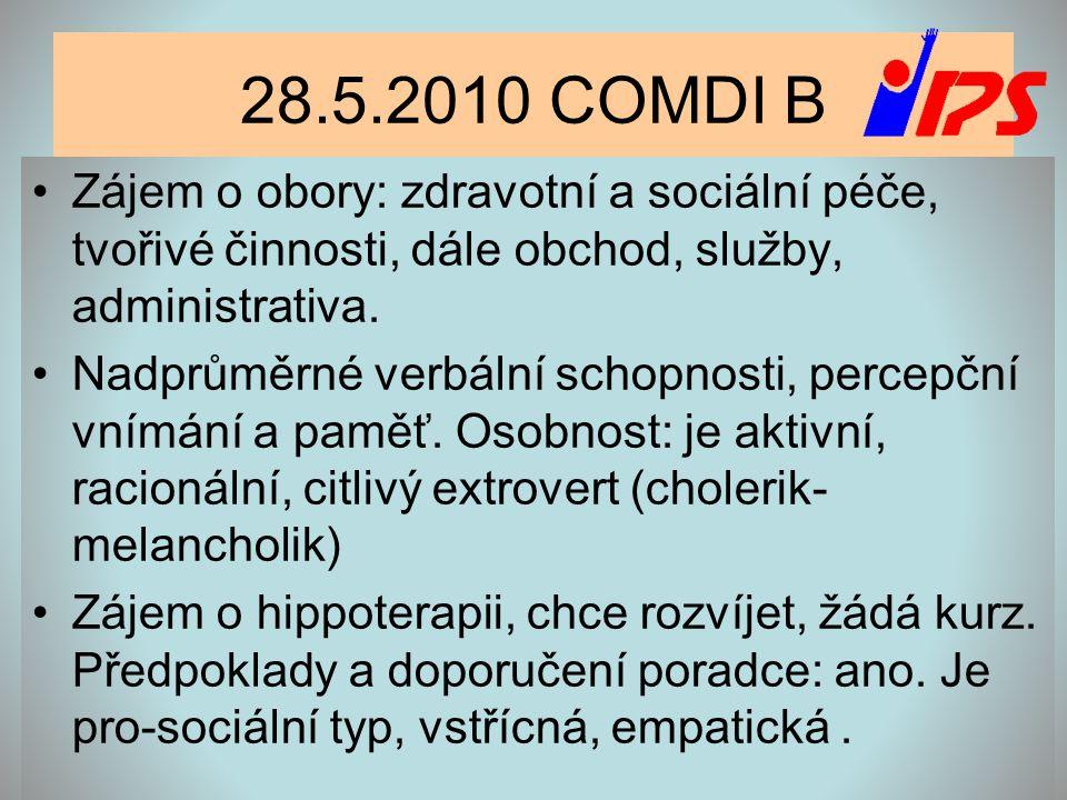 28.5.2010 COMDI B •Zájem o obory: zdravotní a sociální péče, tvořivé činnosti, dále obchod, služby, administrativa. •Nadprůměrné verbální schopnosti,