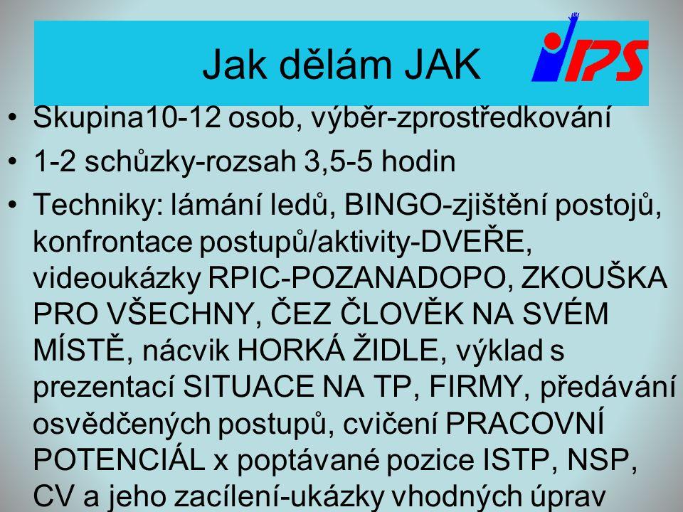 Jak dělám JAK •Skupina10-12 osob, výběr-zprostředkování •1-2 schůzky-rozsah 3,5-5 hodin •Techniky: lámání ledů, BINGO-zjištění postojů, konfrontace po