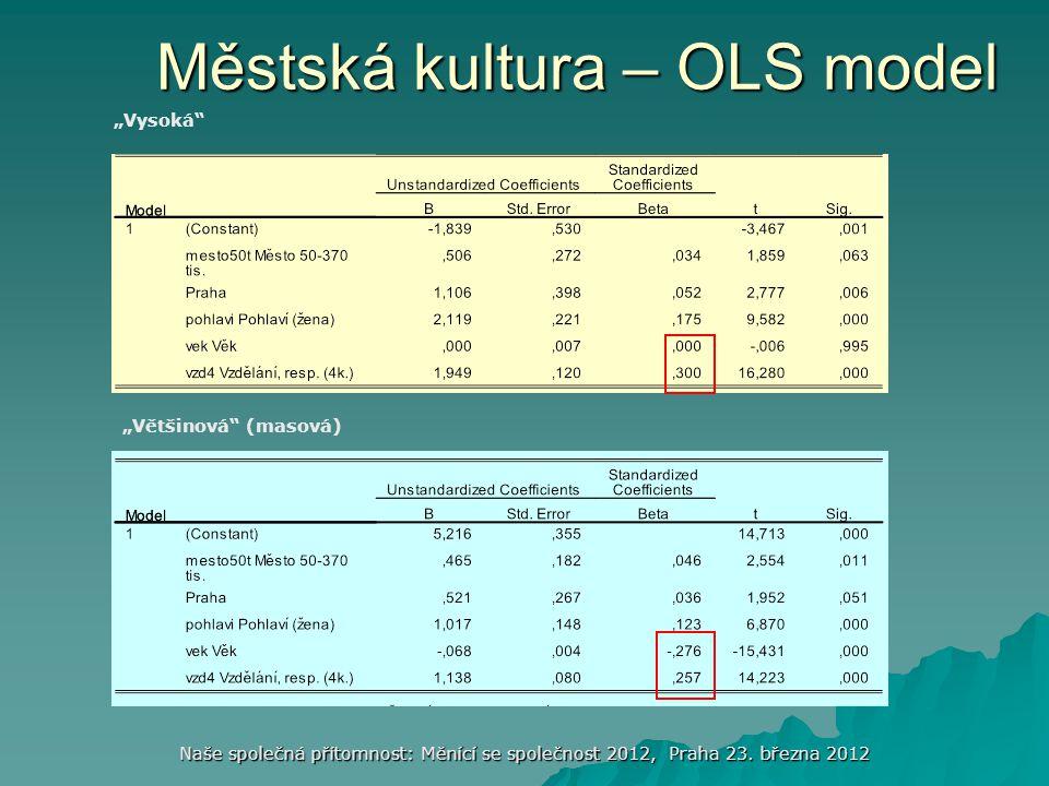 """Naše společná přítomnost: Měnící se společnost 2012, Praha 23. března 2012 Městská kultura – OLS model """"Vysoká"""" """"Většinová"""" (masová)"""