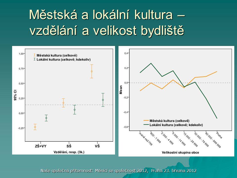 Naše společná přítomnost: Měnící se společnost 2012, Praha 23. března 2012 Městská a lokální kultura – vzdělání a velikost bydliště