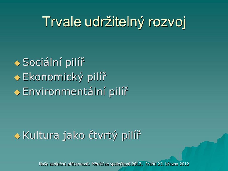 Naše společná přítomnost: Měnící se společnost 2012, Praha 23. března 2012 Trvale udržitelný rozvoj  Sociální pilíř  Ekonomický pilíř  Environmentá