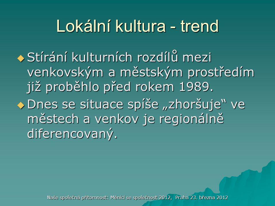 Naše společná přítomnost: Měnící se společnost 2012, Praha 23. března 2012 Lokální kultura - trend  Stírání kulturních rozdílů mezi venkovským a měst