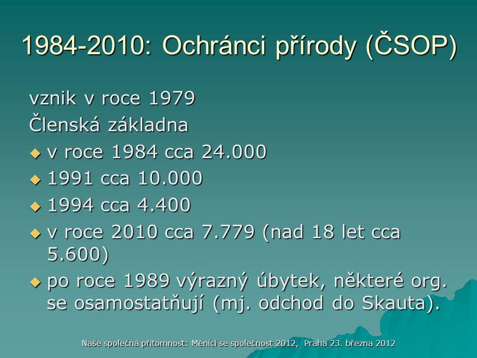 Naše společná přítomnost: Měnící se společnost 2012, Praha 23. března 2012 1984-2010: Ochránci přírody (ČSOP) vznik v roce 1979 Členská základna  v r