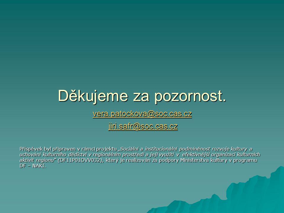 Děkujeme za pozornost. vera.patockova@soc.cas.cz jiri.safr@soc.cas.cz vera.patockova@soc.cas.czjiri.safr@soc.cas.cz vera.patockova@soc.cas.czjiri.safr