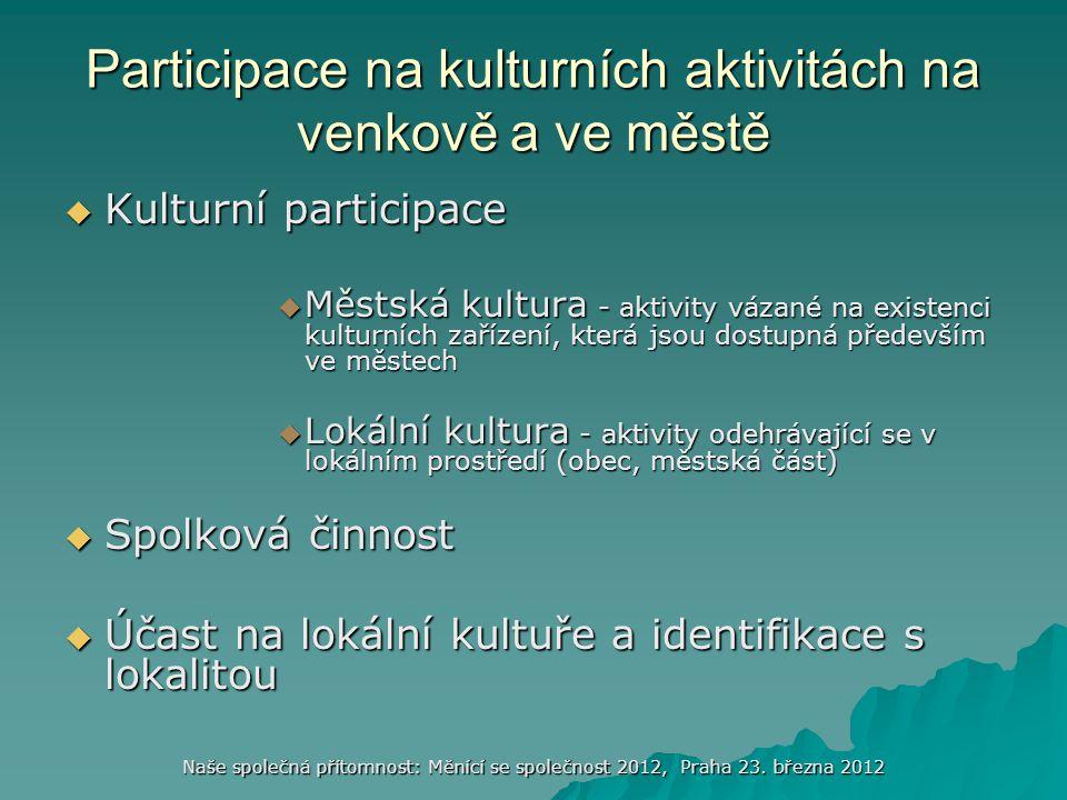 Naše společná přítomnost: Měnící se společnost 2012, Praha 23. března 2012 Participace na kulturních aktivitách na venkově a ve městě  Kulturní parti
