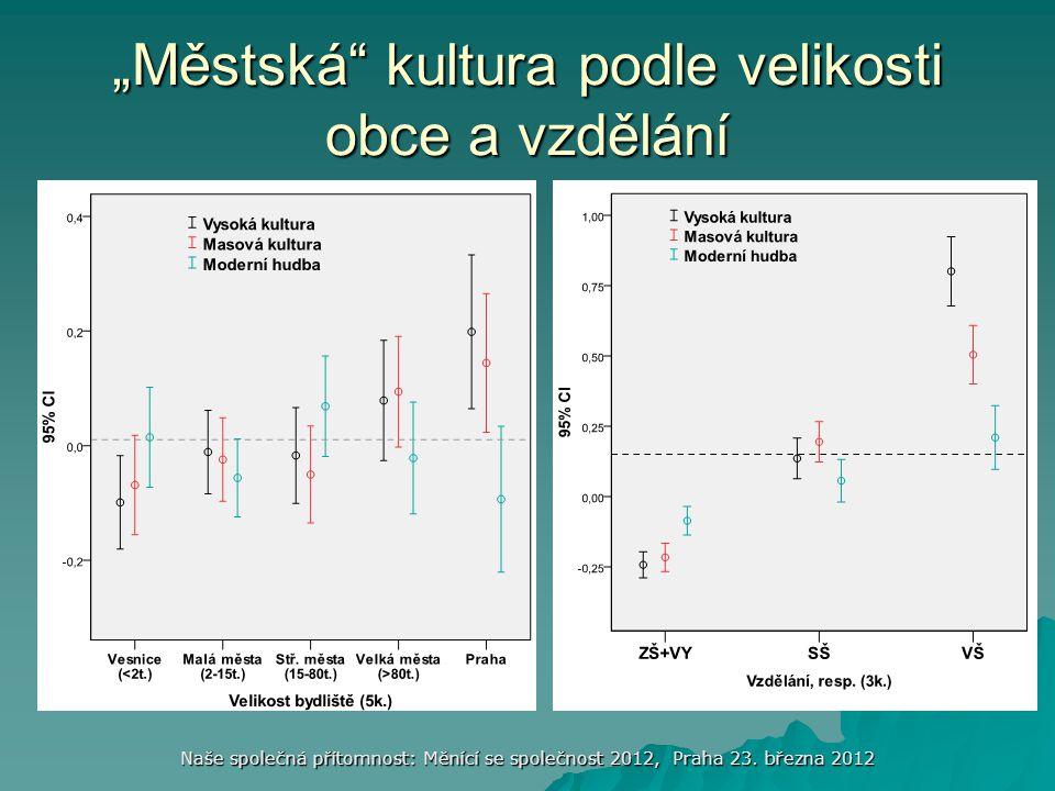 """Naše společná přítomnost: Měnící se společnost 2012, Praha 23. března 2012 """"Městská"""" kultura podle velikosti obce a vzdělání"""