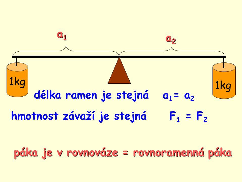 a1a1a1a1 1kg a2a2a2a2 délka ramen je stejná a 1 = a 2 hmotnost závaží je stejná F 1 = F 2 páka je v rovnováze = rovnoramenná páka