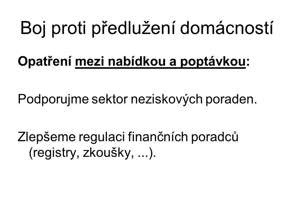 Boj proti předlužení domácností Opatření mezi nabídkou a poptávkou: Podporujme sektor neziskových poraden. Zlepšeme regulaci finančních poradců (regis