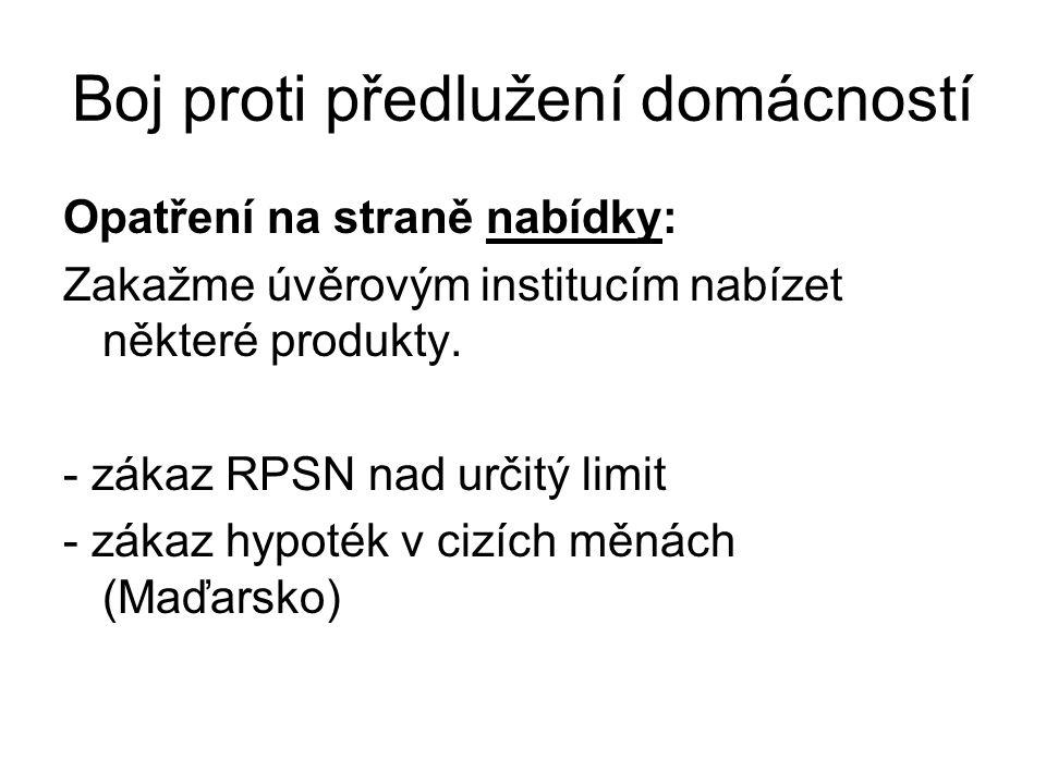 Boj proti předlužení domácností Opatření na straně nabídky: Zakažme úvěrovým institucím nabízet některé produkty. - zákaz RPSN nad určitý limit - záka