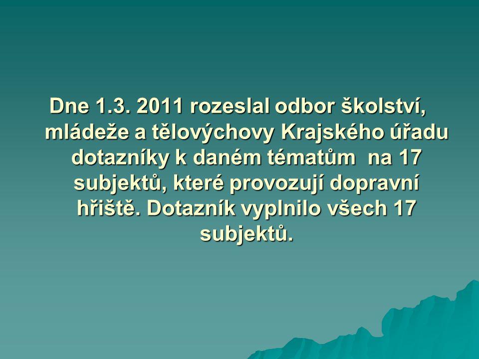 Dne 1.3. 2011 rozeslal odbor školství, mládeže a tělovýchovy Krajského úřadu dotazníky k daném tématům na 17 subjektů, které provozují dopravní hřiště