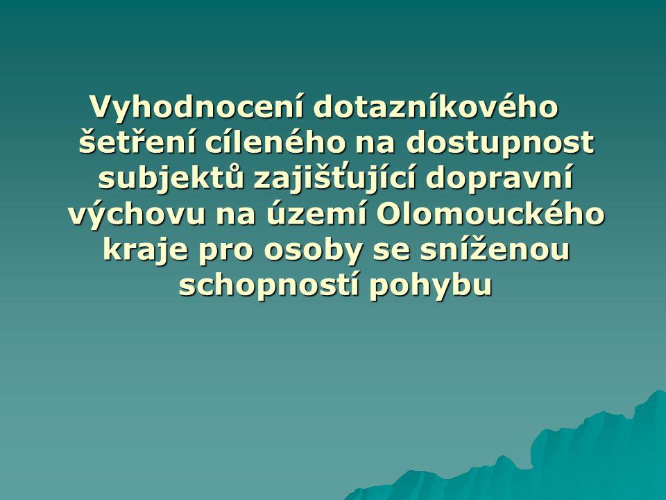 Vyhodnocení dotazníkového šetření cíleného na dostupnost subjektů zajišťující dopravní výchovu na území Olomouckého kraje pro osoby se sníženou schopností pohybu