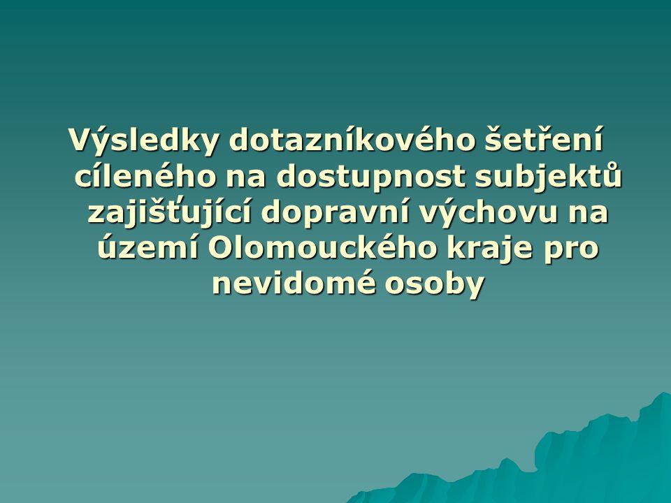 Výsledky dotazníkového šetření cíleného na dostupnost subjektů zajišťující dopravní výchovu na území Olomouckého kraje pro nevidomé osoby