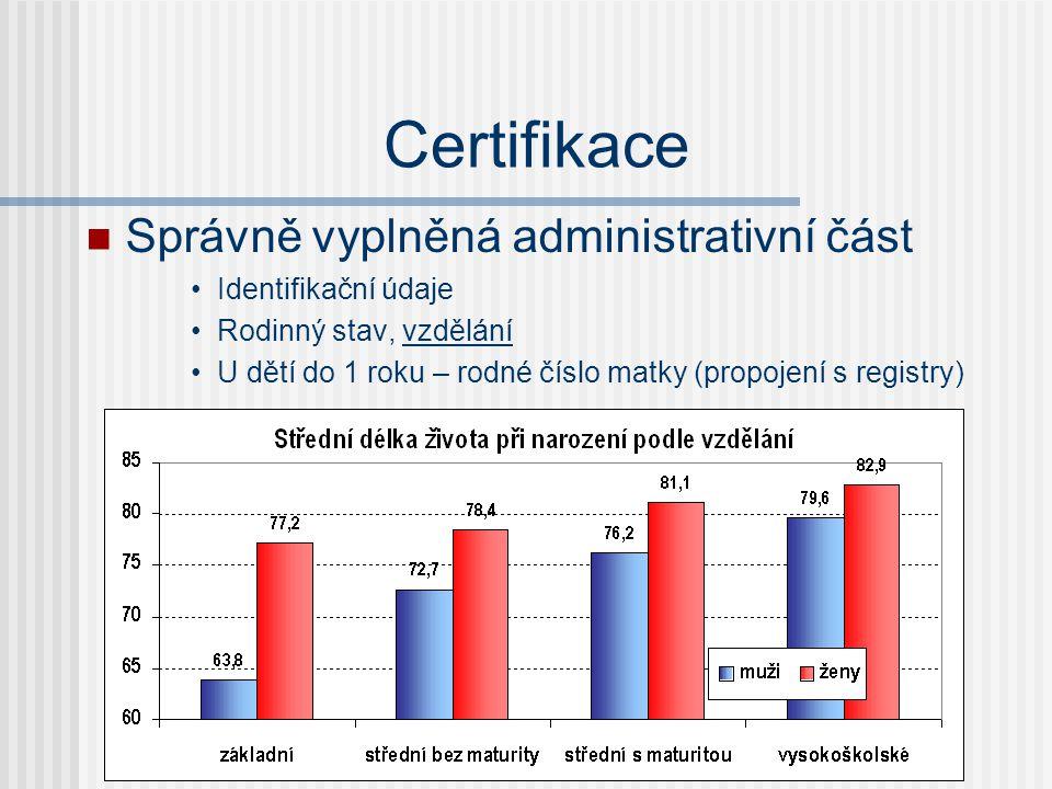 Certifikace  Správně vyplněná administrativní část •Identifikační údaje •Rodinný stav, vzdělání •U dětí do 1 roku – rodné číslo matky (propojení s registry)