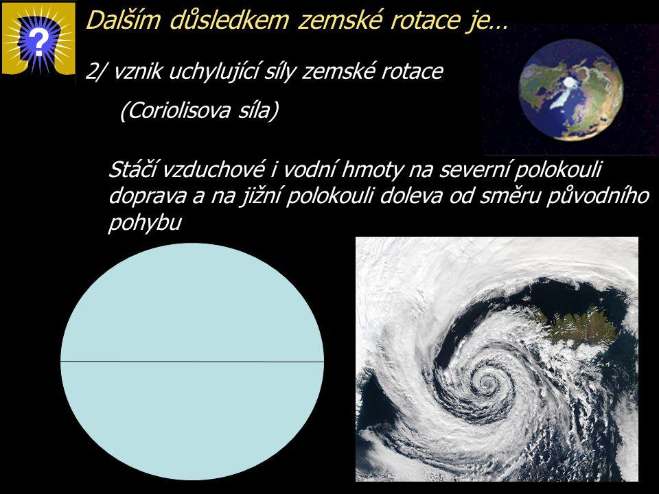 2/ vznik uchylující síly zemské rotace (Coriolisova síla) Stáčí vzduchové i vodní hmoty na severní polokouli doprava a na jižní polokouli doleva od sm