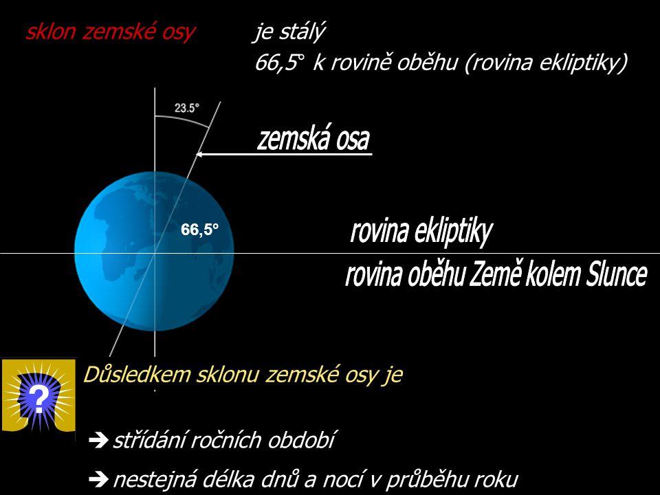 66,5° sklon zemské osy je stálý 66,5° k rovině oběhu (rovina ekliptiky) Důsledkem sklonu zemské osy je  střídání ročních období  nestejná délka dnů