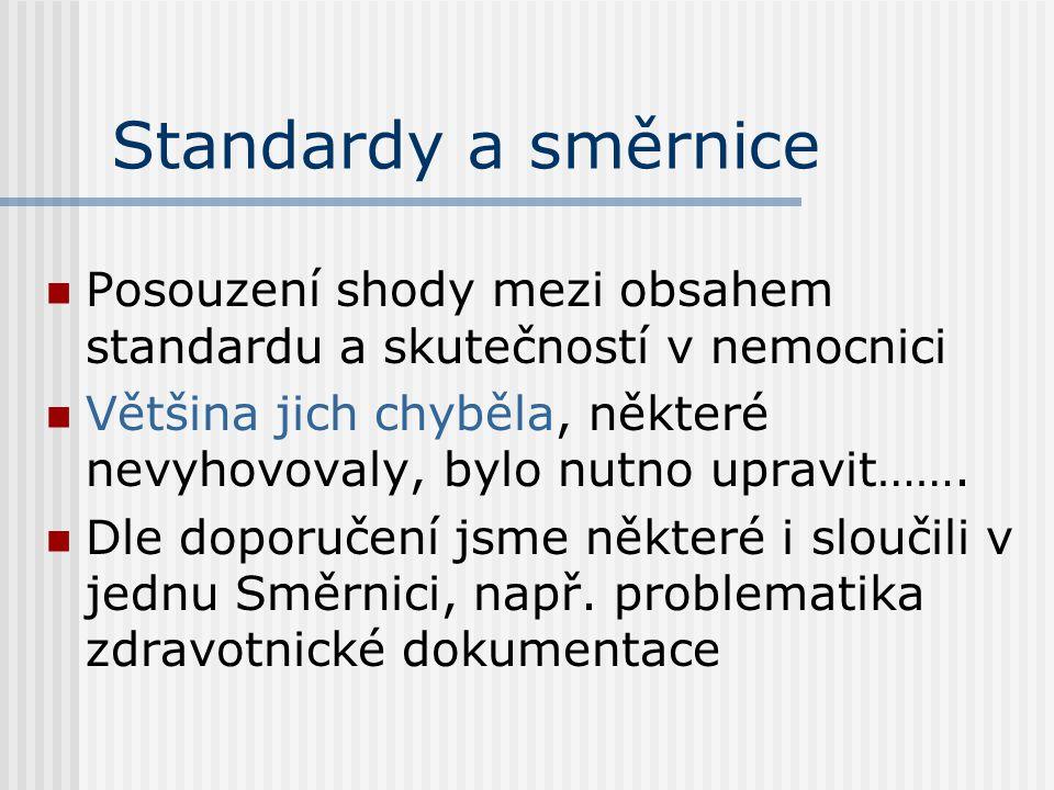 Práce se standardy  Posouzení shody-existující  Rozdělení podle obsahu  Rozdělení podle kompetencí  Značení jednotlivých SOP a SPP, aby bylo srozu