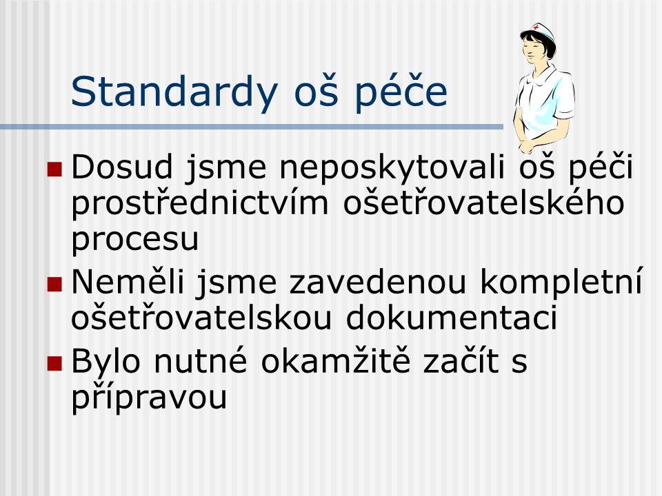 Standardy a směrnice  Posouzení shody mezi obsahem standardu a skutečností v nemocnici  Většina jich chyběla, některé nevyhovovaly, bylo nutno upravit…….