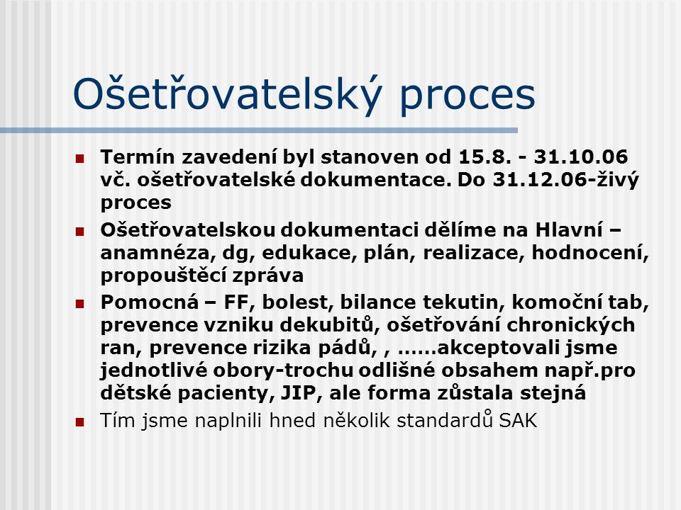 Zavedení ošetřovatelského procesu  Formou odborného semináře jsem seznámila funkční sestry s teorií Ošetřovatelského procesu (v.+st.s.)  Vypracovala jsem dva SPP – OP Teorie a Vlastní zavedení do praxe  Zahájili jsme zpracování ošetřovatelské dokumentace – hlavní a pomocná  Nutná změna organizace práce sester na lůžkových odděleních – skupinový systém