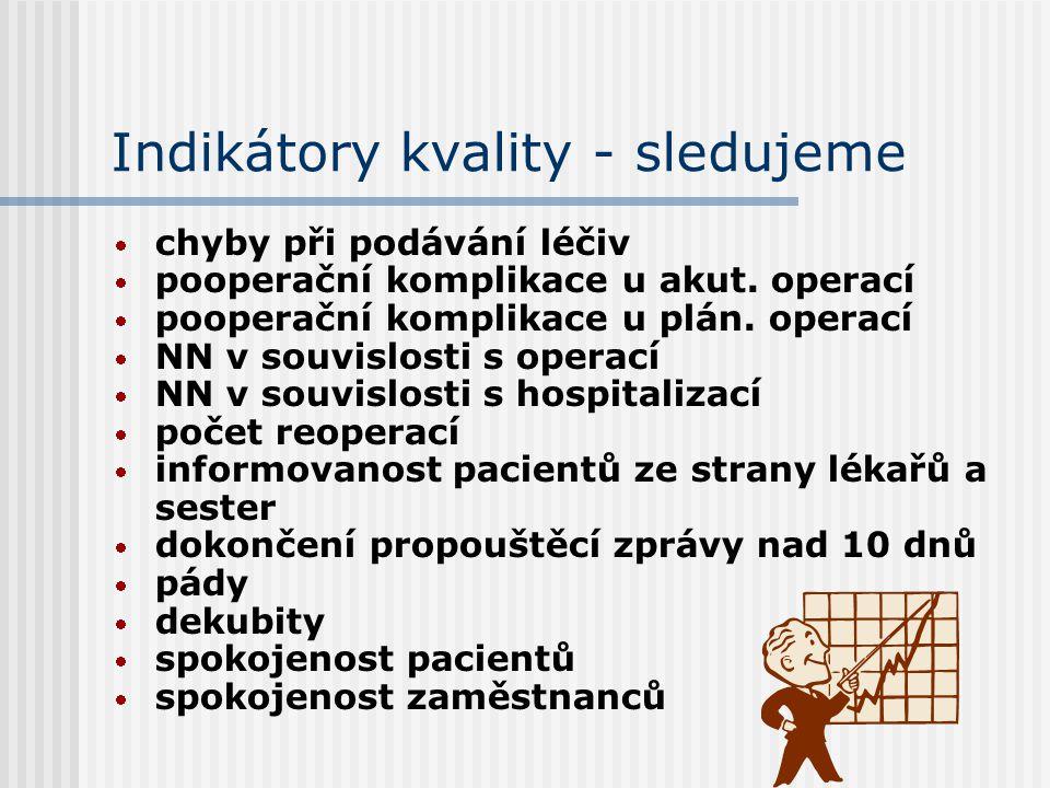 Směrnice  Zdravotnické:  Příjem, překlad, propuštění pacientů  Péče oš a léčebná, edukace pacientů  Lékařská a ošetřovatelská dokumentace  Léčiva