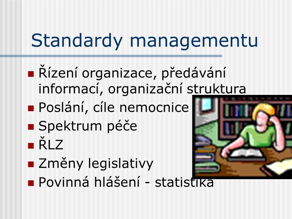 Standardy dodržování práv pacientů  Informace, nahlížení do dokumentace !!!!  Kodex práv pacientů, hospitalizovaných dětí  Omezovací prostředky-SOP