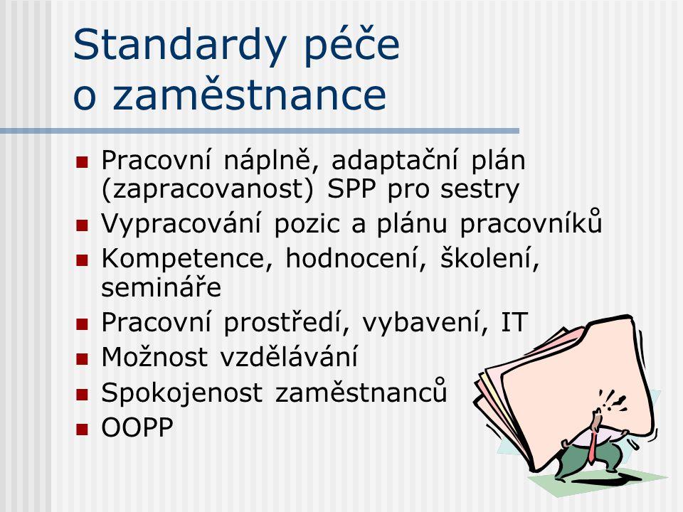 Standardy managementu  Řízení organizace, předávání informací, organizační struktura  Poslání, cíle nemocnice  Spektrum péče  ŘLZ  Změny legislat