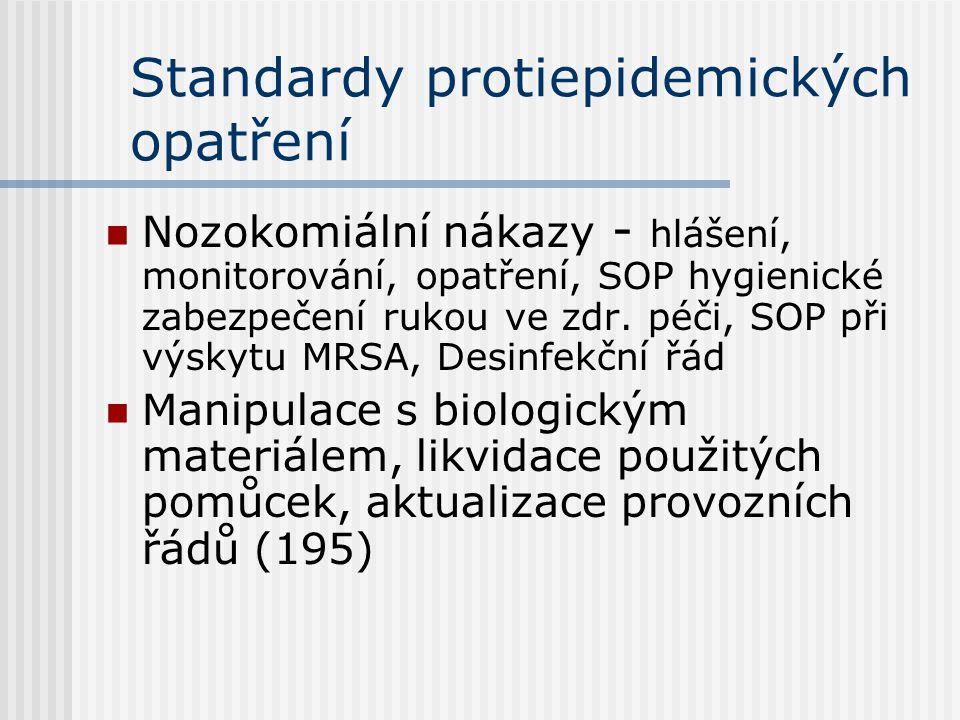 Standardy péče o zaměstnance  Pracovní náplně, adaptační plán (zapracovanost) SPP pro sestry  Vypracování pozic a plánu pracovníků  Kompetence, hodnocení, školení, semináře  Pracovní prostředí, vybavení, IT  Možnost vzdělávání  Spokojenost zaměstnanců  OOPP