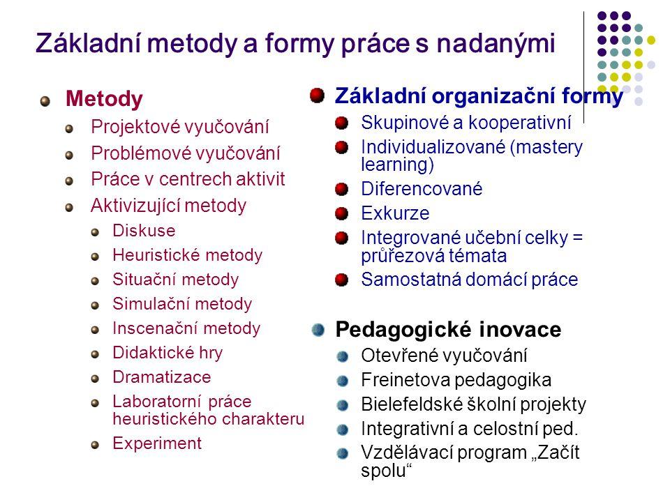 Základní metody a formy práce s nadanými Metody Projektové vyučování Problémové vyučování Práce v centrech aktivit Aktivizující metody Diskuse Heurist