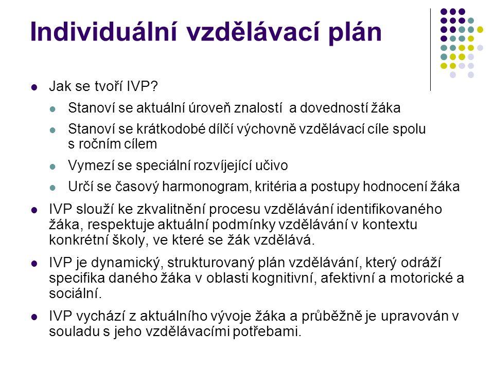 Individuální vzdělávací plán  Jak se tvoří IVP.
