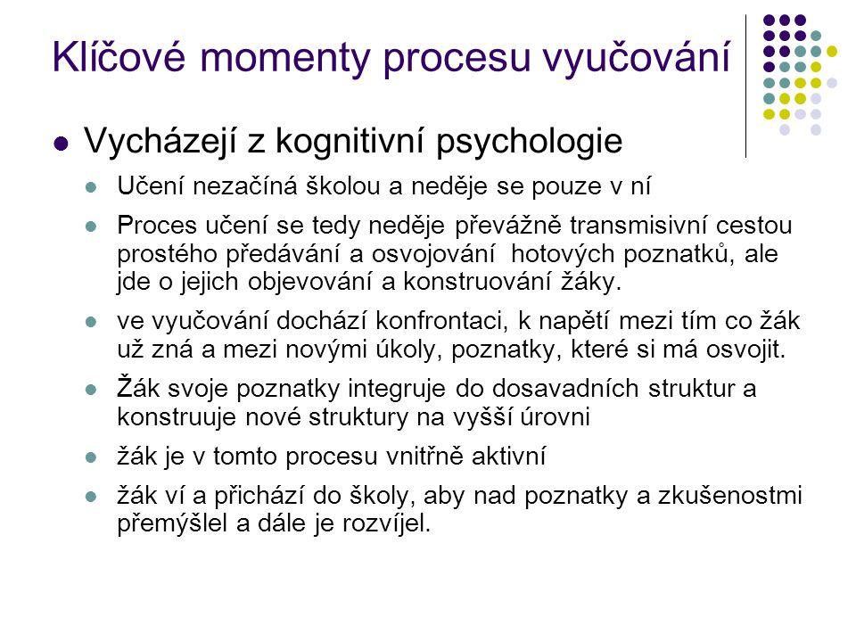 Klíčové momenty procesu vyučování  Vycházejí z kognitivní psychologie  Učení nezačíná školou a neděje se pouze v ní  Proces učení se tedy neděje př