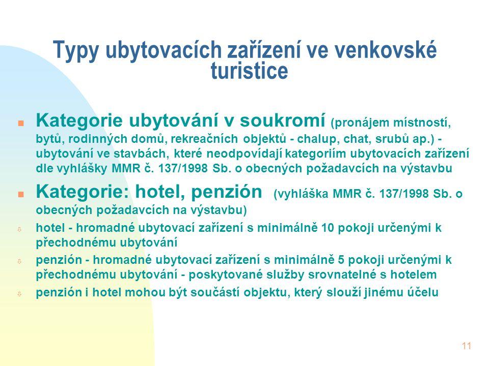 11 Typy ubytovacích zařízení ve venkovské turistice n Kategorie ubytování v soukromí (pronájem místností, bytů, rodinných domů, rekreačních objektů -