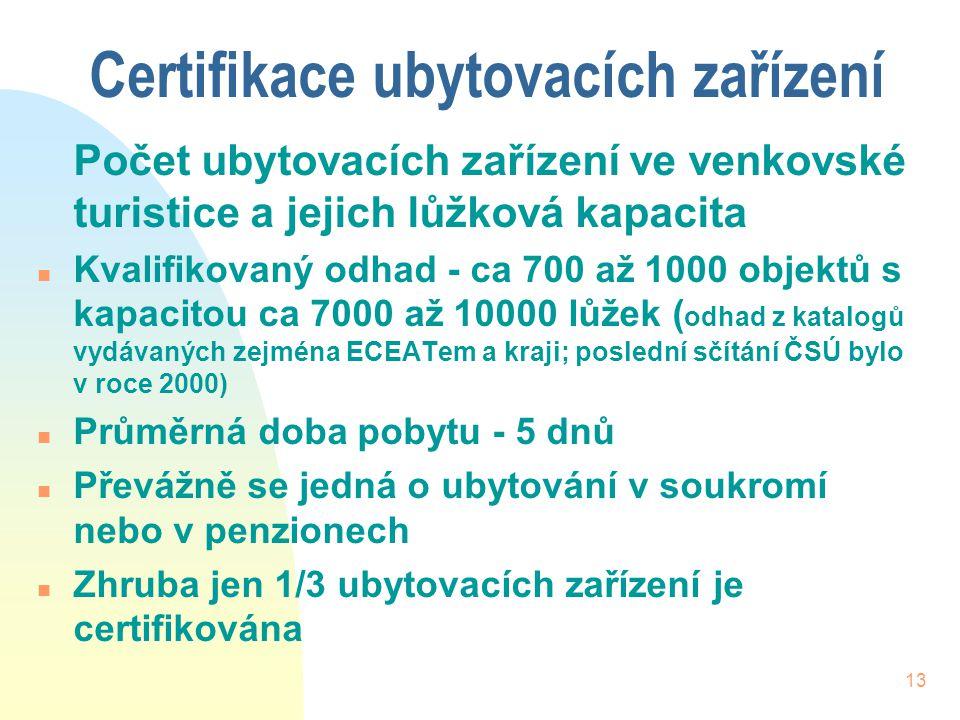 13 Certifikace ubytovacích zařízení Počet ubytovacích zařízení ve venkovské turistice a jejich lůžková kapacita n Kvalifikovaný odhad - ca 700 až 1000