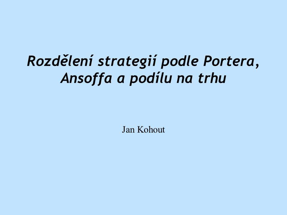 Rozdělení strategií podle Portera, Ansoffa a podílu na trhu Jan Kohout