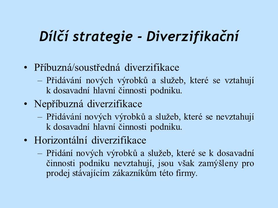 Dílčí strategie - Diverzifikační •Příbuzná/soustředná diverzifikace –Přidávání nových výrobků a služeb, které se vztahují k dosavadní hlavní činnosti podniku.