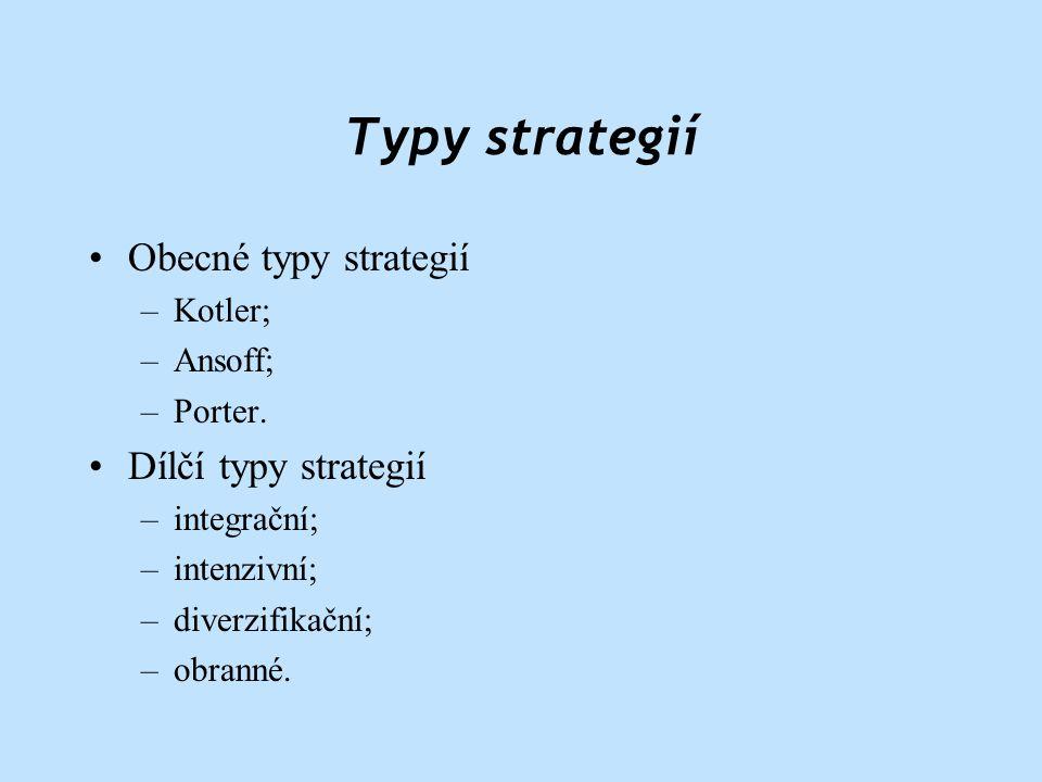 Strategie dle Ansoffa • O první systematický přístup k typologii strategií se zasloužil v roce 1965 Igor H.
