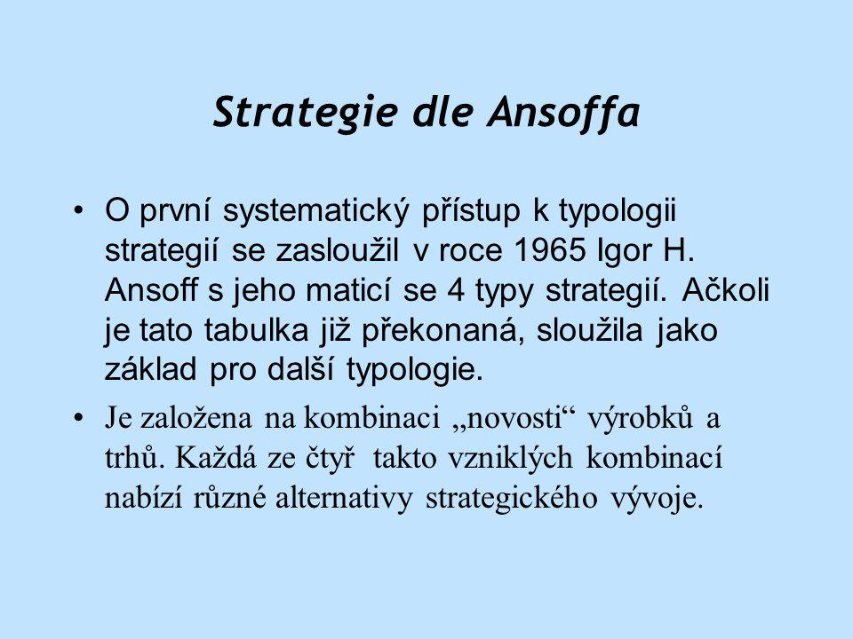 Dílčí strategie - Intenzívní •Pronikání trhu –Zvýšení podílu současných výrobků firmy na jejích současných trzích pomocí zvýšeného marketingového úsilí.