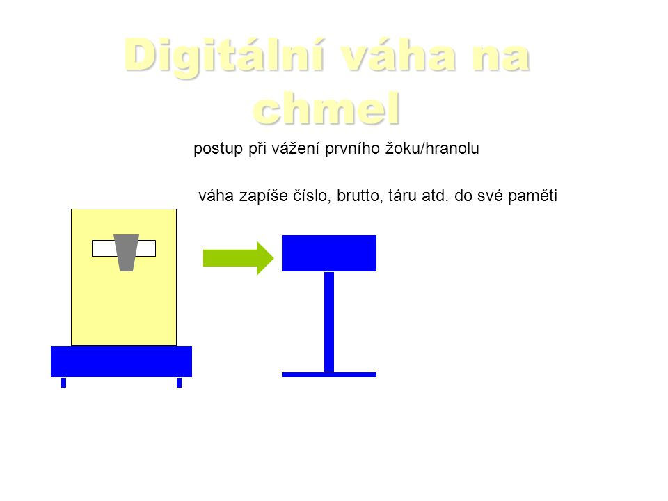Digitální váha na chmel postup při vážení prvního žoku/hranolu odstranit hranol z váhy